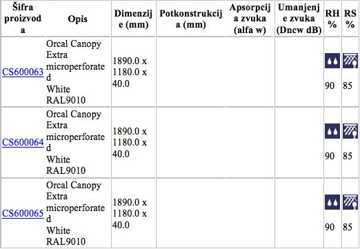 canopyinfusionsaluminium-specifikacije