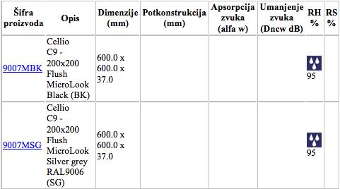 celio specifikacije4