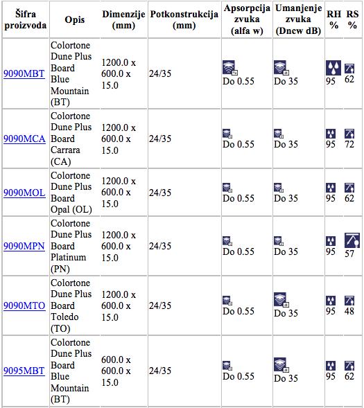 colortoneduneplus specifikacije1