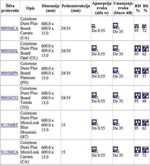 colortoneduneplus specifikacije2