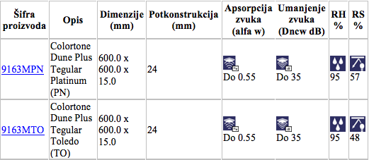 colortoneduneplus specifikacije4