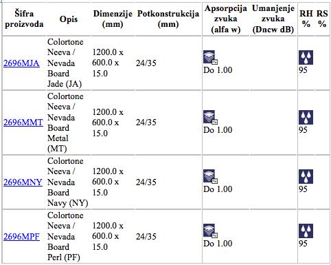colortoneneevanevada specifikacije3