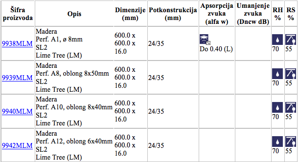 limetree-specifikacije3