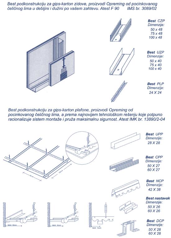 opremingproizvodnja-gips-