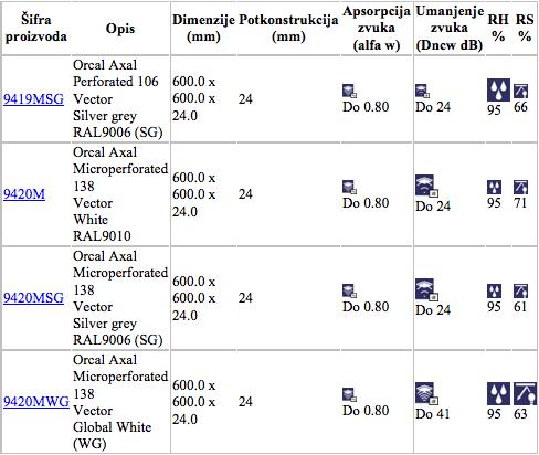 orcalaxal specifikacije5