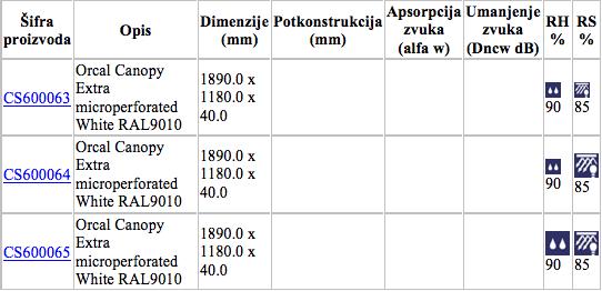 orcalcanopy-specifikacije