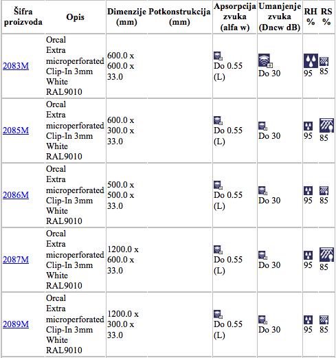 orcalekstramikroperforirani-specifikacije1