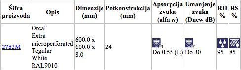 orcalekstramikroperforirani-specifikacije5