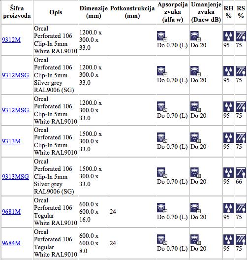 orcalperforirani-specifikacije5