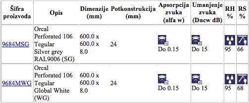 orcalperforirani-specifikacije6